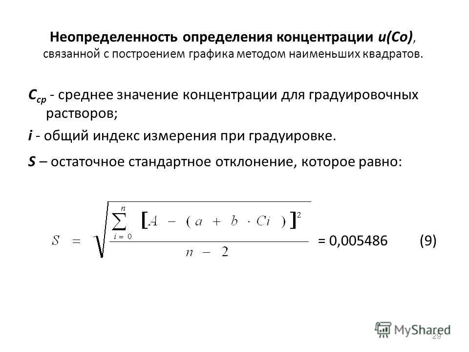 Неопределенность определения концентрации u(Со), связанной с построением графика методом наименьших квадратов. C cp - среднее значение концентрации для градуировочных растворов; i - общий индекс измерения при градуировке. S – остаточное стандартное о
