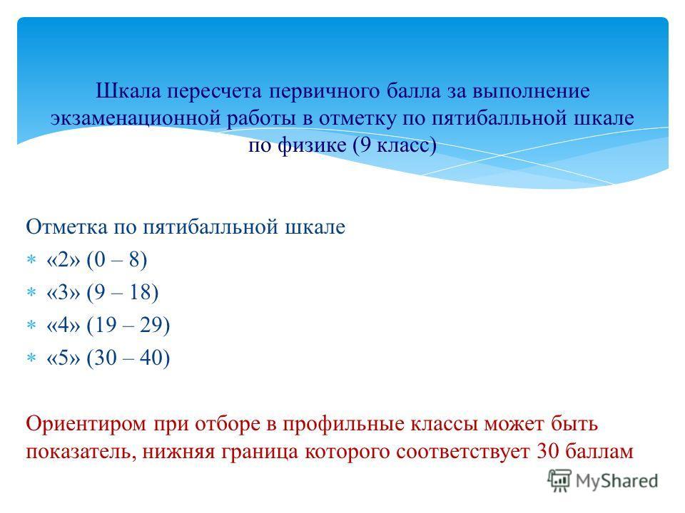 Отметка по пятибалльной шкале «2» (0 – 8) «3» (9 – 18) «4» (19 – 29) «5» (30 – 40) Ориентиром при отборе в профильные классы может быть показатель, нижняя граница которого соответствует 30 баллам Шкала пересчета первичного балла за выполнение экзамен