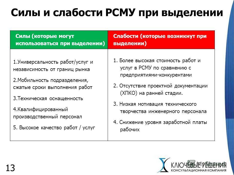 Силы и слабости РСМУ при выделении 13 Силы (которые могут использоваться при выделении) Слабости (которые возникнут при выделении) 1.Универсальность работ/услуг и независимость от границ рынка 2.Мобильность подразделения, сжатые сроки выполнения рабо