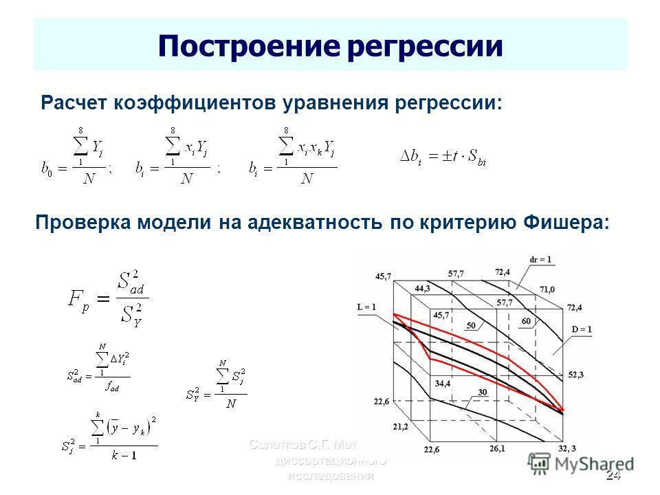 Построение регрессии Селетков С.Г. Методология диссертационного исследования24 Расчет коэффициентов уравнения регрессии: Проверка модели на адекватность по критерию Фишера: