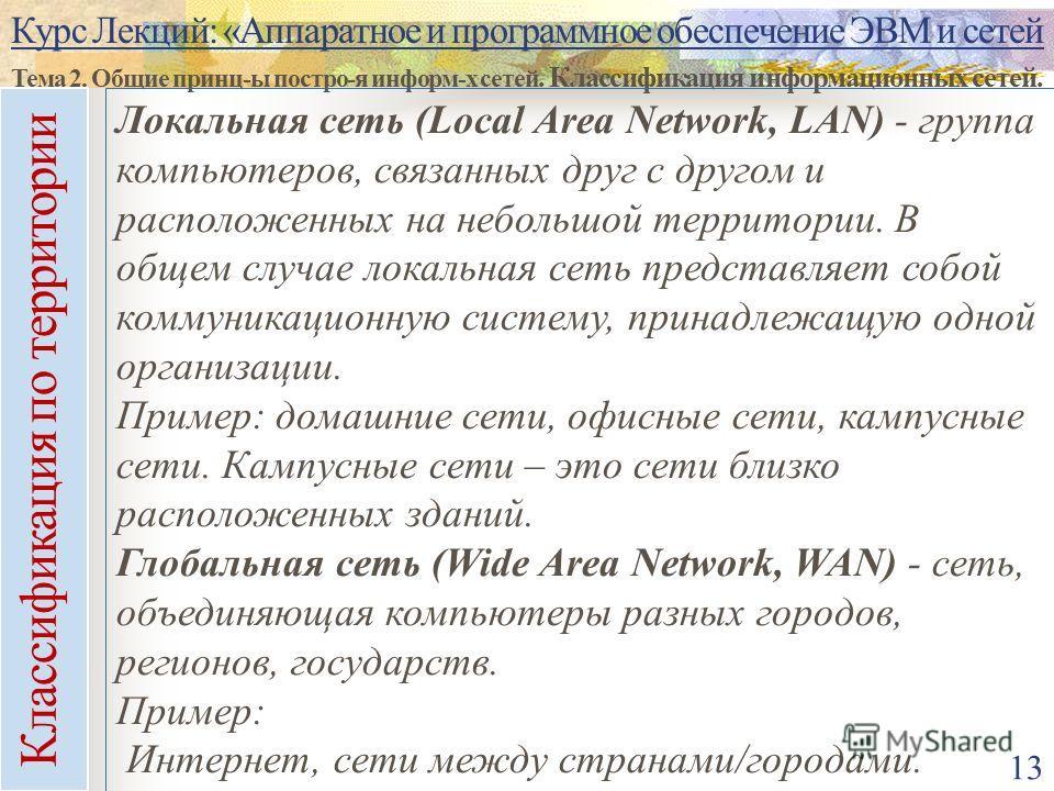 Курс Лекций: «Аппаратное и программное обеспечение ЭВМ и сетей Тема 2. Общие принц-ы постро-я информ-х сетей. Классификация информационных сетей. 13 Локальная сеть (Local Area Network, LAN) - группа компьютеров, связанных друг с другом и расположенны