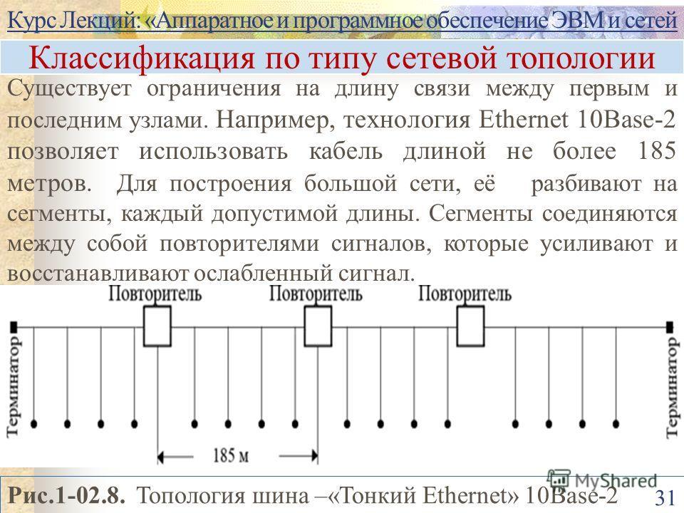 Курс Лекций: «Аппаратное и программное обеспечение ЭВМ и сетей 31 Рис.1-02.8. Топология шина –«Тонкий Ethernet» 10Base-2 Классификация по типу сетевой топологии Существует ограничения на длину связи между первым и последним узлами. Например, технолог
