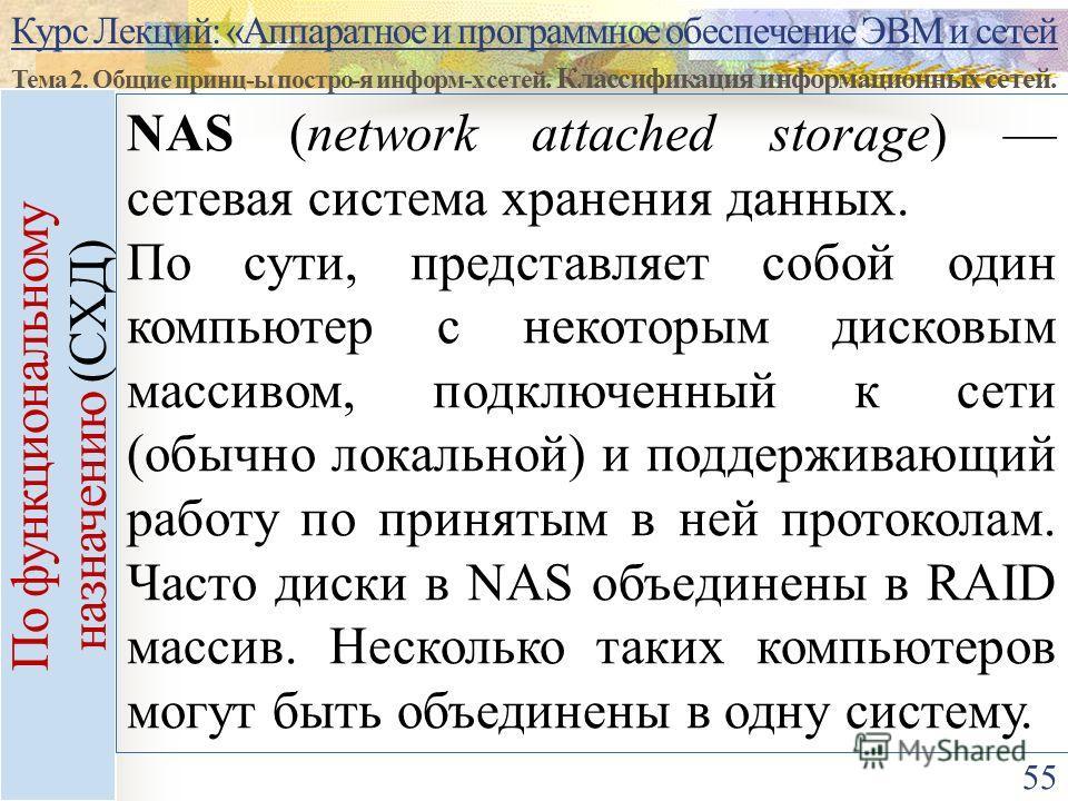Курс Лекций: «Аппаратное и программное обеспечение ЭВМ и сетей Тема 2. Общие принц-ы постро-я информ-х сетей. Классификация информационных сетей. 55 По функциональному назначению (СХД) NAS (network attached storage) сетевая система хранения данных. П