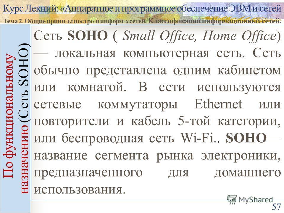 Курс Лекций: «Аппаратное и программное обеспечение ЭВМ и сетей Тема 2. Общие принц-ы постро-я информ-х сетей. Классификация информационных сетей. 57 По функциональному назначению (Сеть SOHO) Сеть SOHO ( Small Office, Home Office) локальная компьютерн