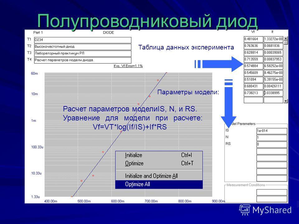Полупроводниковый диод Расчет параметров моделиIS, N, и RS. Уравнение для модели при расчете: Vf=VT*log(If/IS)+If*RS Таблица данных эксперимента Параметры модели: