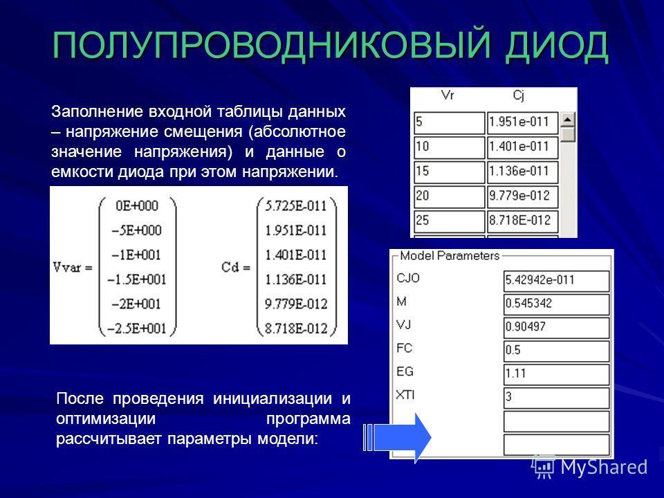 ПОЛУПРОВОДНИКОВЫЙ ДИОД Уравнение модели:C=CJO/((1+VR/VJ)^M) Заполнение входной таблицы данных – напряжение смещения (абсолютное значение напряжения) и данные о емкости диода при этом напряжении. После проведения инициализации и оптимизации программа