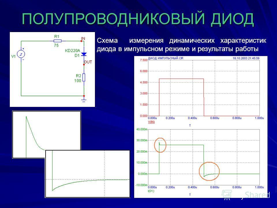 ПОЛУПРОВОДНИКОВЫЙ ДИОД Схема измерения динамических характеристик диода в импульсном режиме и результаты работы