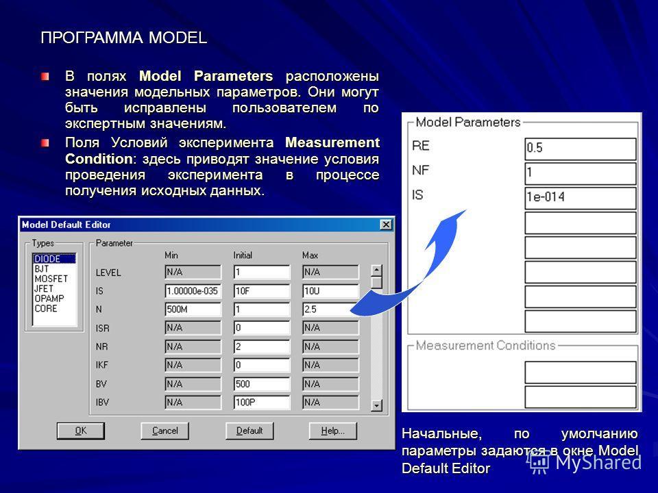 В полях Model Parameters расположены значения модельных параметров. Они могут быть исправлены пользователем по экспертным значениям. Поля Условий эксперимента Measurement Condition: здесь приводят значение условия проведения эксперимента в процессе п
