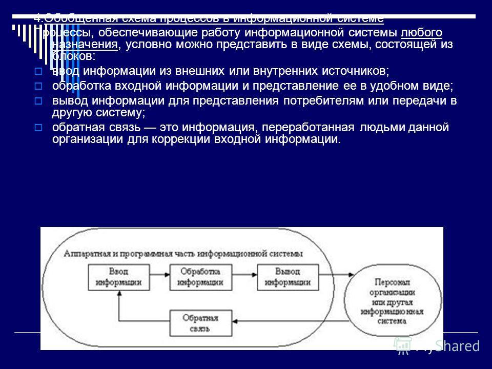 4.Обобщенная схема процессов в информационной системе Процессы, обеспечивающие работу информационной системы любого назначения, условно можно представить в виде схемы, состоящей из блоков: ввод информации из внешних или внутренних источников; обработ