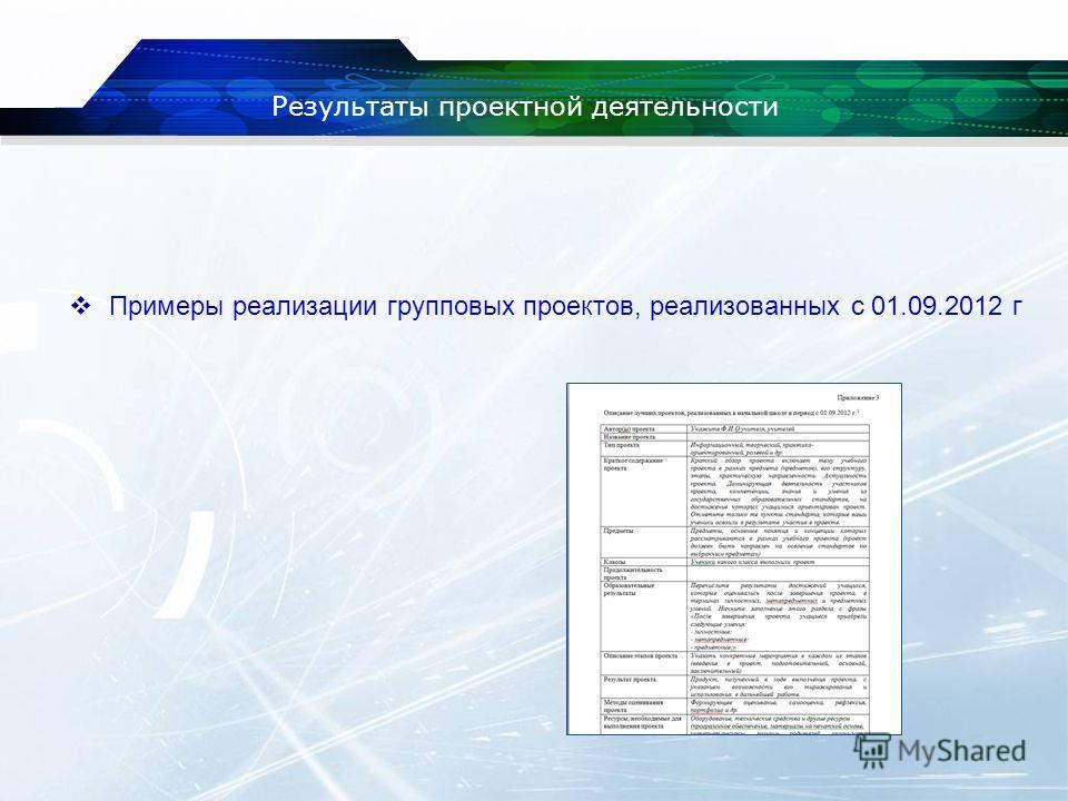 Результаты проектной деятельности Примеры реализации групповых проектов, реализованных с 01.09.2012 г