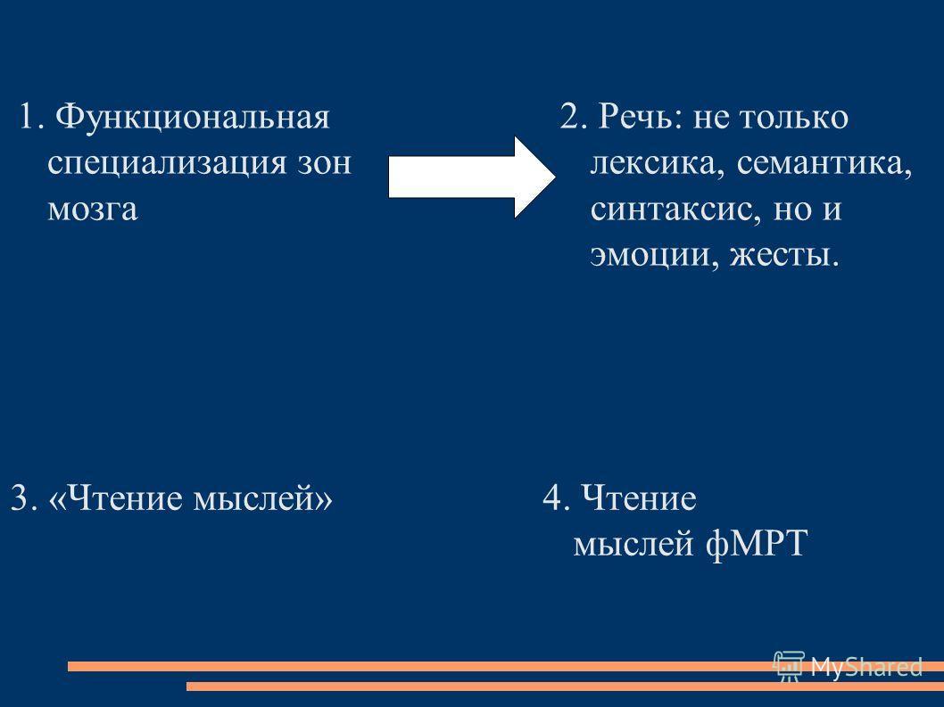 1. Функциональная специализация зон мозга 2. Речь: не только лексика, семантика, синтаксис, но и эмоции, жесты. 3. «Чтение мыслей»4. Чтение мыслей фМРТ