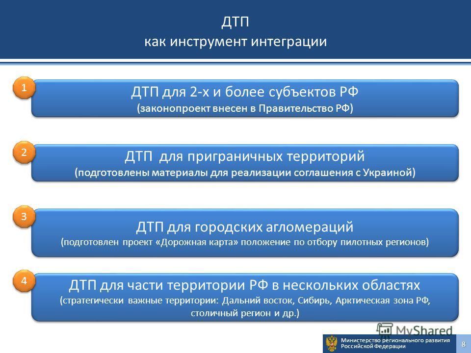 Министерство регионального развития Российской Федерации8 ДТП как инструмент интеграции ДТП для 2-х и более субъектов РФ (законопроект внесен в Правительство РФ) 1 1 ДТП для приграничных территорий (подготовлены материалы для реализации соглашения с