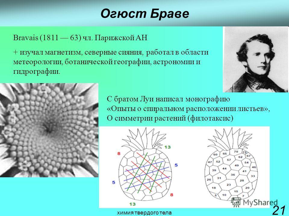 химия твердого тела 21 Огюст Браве Bravais (1811 63) чл. Парижской АН + изучал магнетизм, северные сияния, работал в области метеорологии, ботанической географии, астрономии и гидрографии. С братом Луи написал монографию «Опыты о спиральном расположе