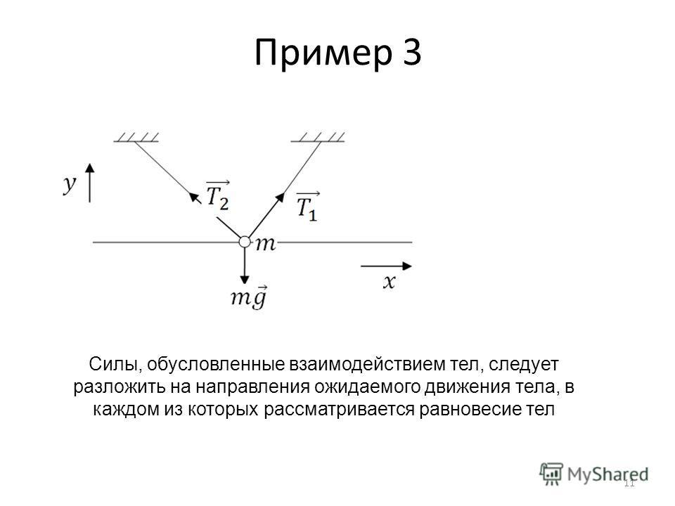 Пример 3 Силы, обусловленные взаимодействием тел, следует разложить на направления ожидаемого движения тела, в каждом из которых рассматривается равновесие тел 11