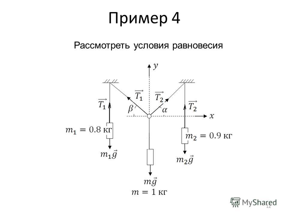 Пример 4 Рассмотреть условия равновесия 12