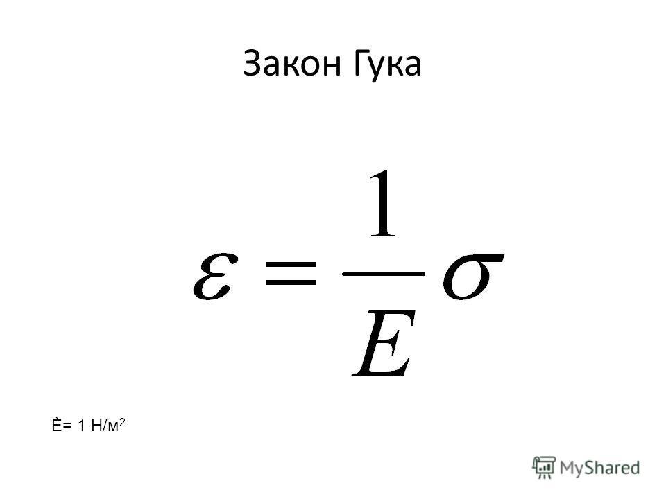 Закон Гука È= 1 H/м 2