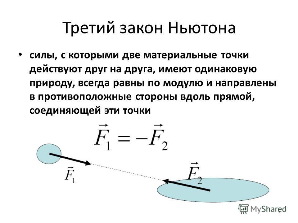 Третий закон Ньютона силы, с которыми две материальные точки действуют друг на друга, имеют одинаковую природу, всегда равны по модулю и направлены в противоположные стороны вдоль прямой, соединяющей эти точки 7