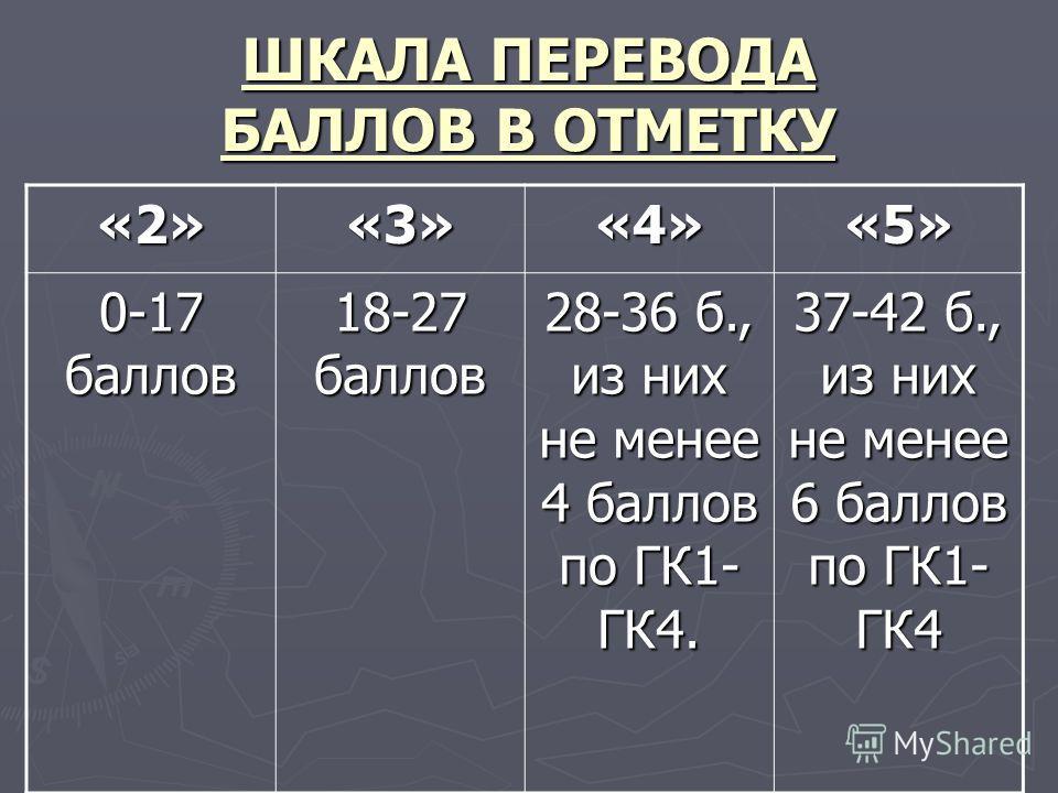 ШКАЛА ПЕРЕВОДА БАЛЛОВ В ОТМЕТКУ «2»«3»«4»«5» 0-17 баллов 18-27 баллов 28-36 б., из них не менее 4 баллов по ГК1- ГК4. 37-42 б., из них не менее 6 баллов по ГК1- ГК4