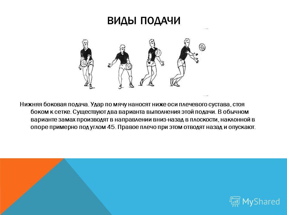 ВИДЫ ПОДАЧИ Нижняя боковая подача. Удар по мячу наносят ниже оси плечевого сустава, стоя боком к сетке. Существуют два варианта выполнения этой подачи. В обычном варианте замах производят в направлении вниз-назад в плоскости, наклонной в опоре пример