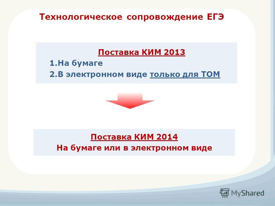 Технологическое сопровождение ЕГЭ Поставка КИМ 2014 На бумаге или в электронном виде 7 Поставка КИМ 2013 1.На бумаге 2.В электронном виде только для ТОМ