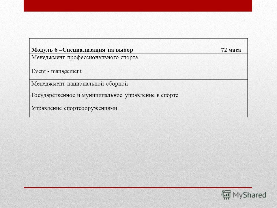 Модуль 6 –Специализация на выбор72 часа Менеджмент профессионального спорта Еvent - management Менеджмент национальной сборной Государственное и муниципальное управление в спорте Управление спортсооружениями