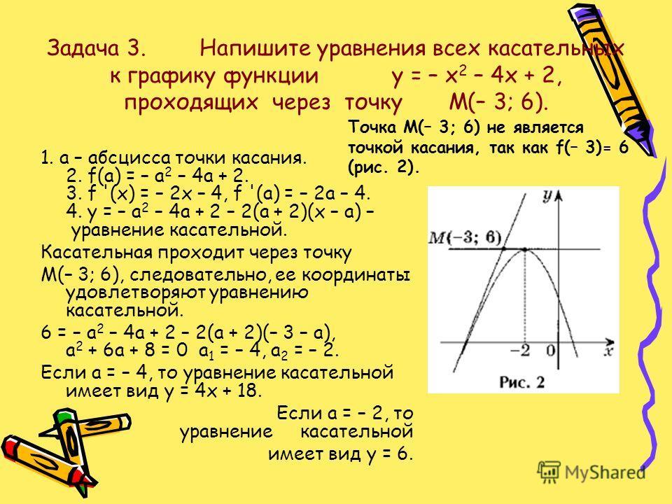 Задача 3. Напишите уравнения всех касательных к графику функции y = – x 2 – 4x + 2, проходящих через точку M(– 3; 6). Точка M(– 3; 6) не является точкой касания, так как f(– 3)= 6 (рис. 2). 1. a – абсцисса точки касания. 2. f(a) = – a 2 – 4a + 2. 3.