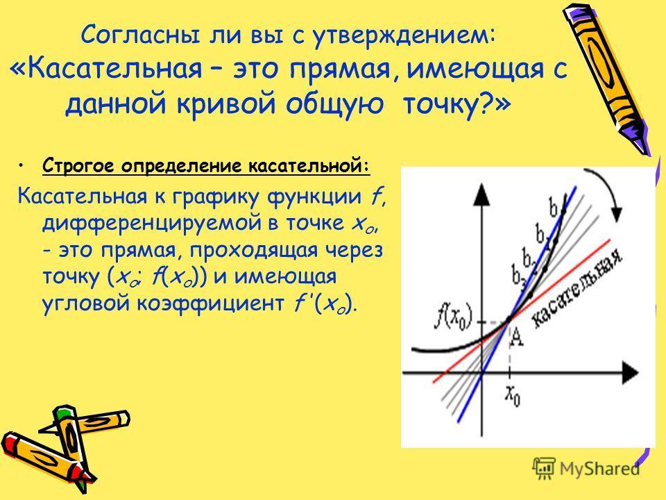 Согласны ли вы с утверждением: «Касательная – это прямая, имеющая с данной кривой общую точку?» Строгое определение касательной: Касательная к графику функции f, дифференцируемой в точке x о, - это прямая, проходящая через точку (x о ; f(x о )) и име
