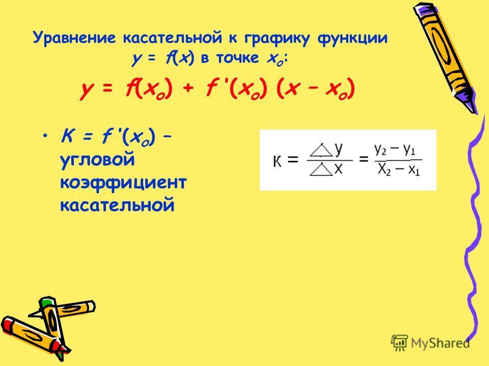 Уравнение касательной к графику функции y = f(x) в точке x о : y = f(x о ) + f (x о ) (x – x о ) К = f (x о ) – угловой коэффициент касательной
