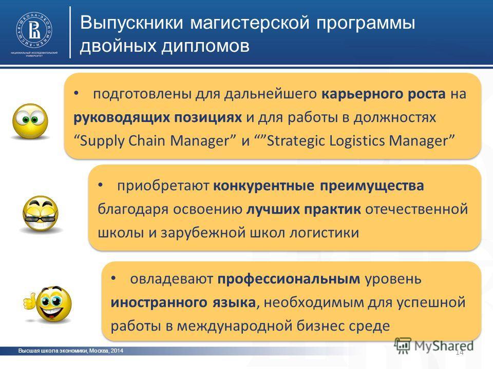 Высшая школа экономики, Москва, 2014 Выпускники магистерской программы двойных дипломов подготовлены для дальнейшего карьерного роста на руководящих позициях и для работы в должностяхSupply Chain Manager и Strategic Logistics Manager приобретают конк