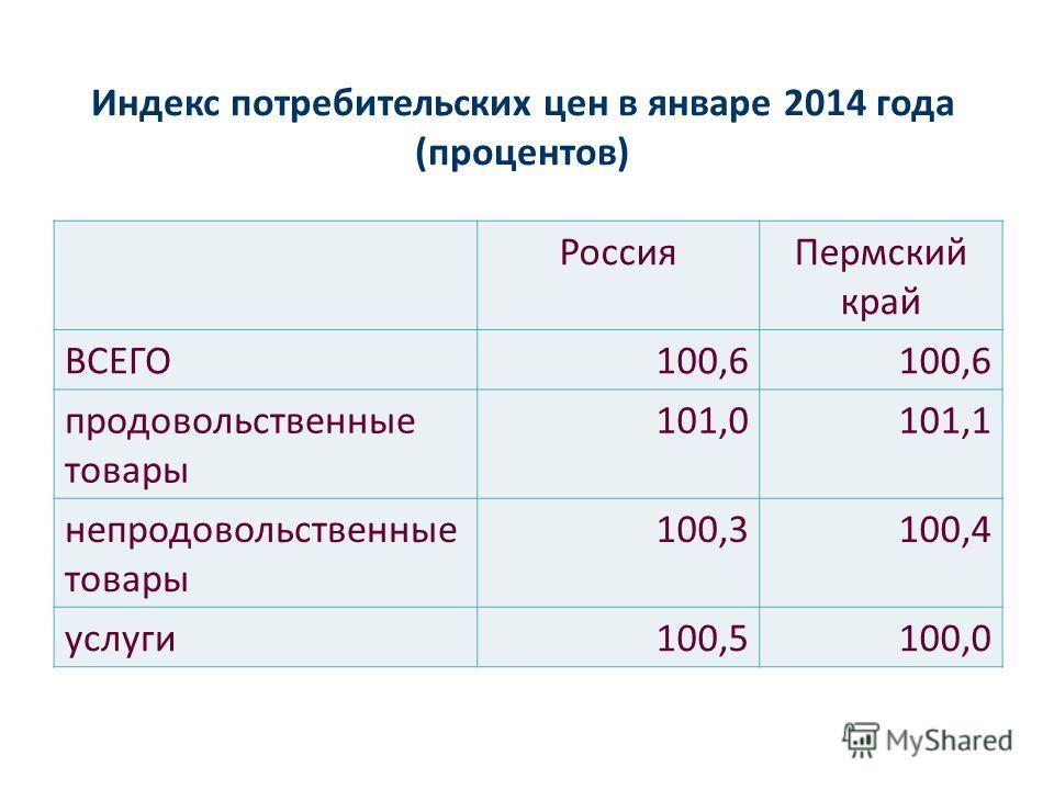 РоссияПермский край ВСЕГО100,6 продовольственные товары 101,0101,1 непродовольственные товары 100,3100,4 услуги100,5100,0 Индекс потребительских цен в январе 2014 года (процентов)