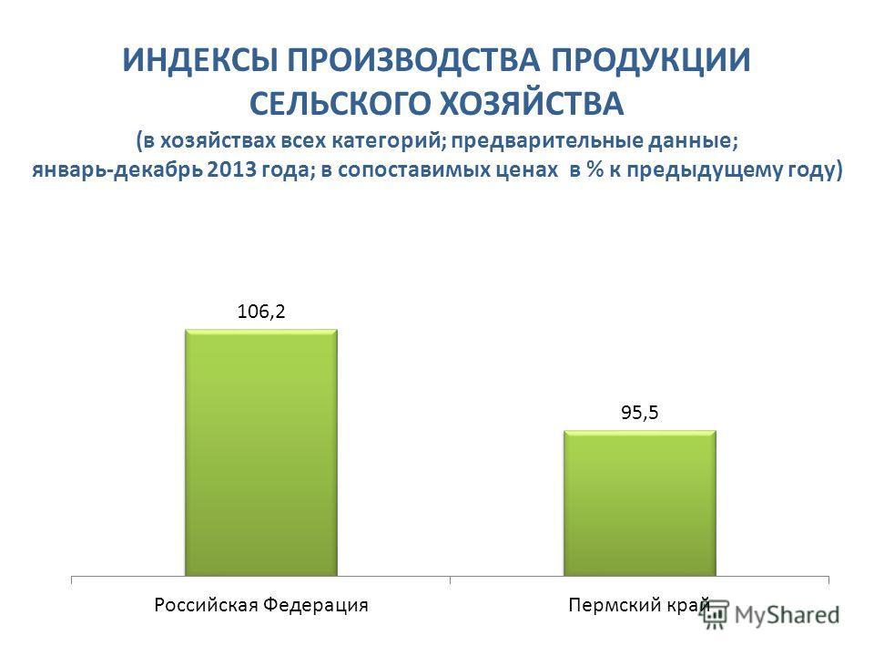 ИНДЕКСЫ ПРОИЗВОДСТВА ПРОДУКЦИИ СЕЛЬСКОГО ХОЗЯЙСТВА (в хозяйствах всех категорий; предварительные данные; январь-декабрь 2013 года; в сопоставимых ценах в % к предыдущему году)