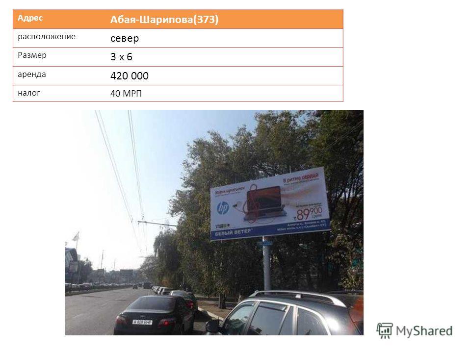 Адрес Абая-Шарипова(373) расположение север Размер 3 х 6 аренда 420 000 налог 40 МРП