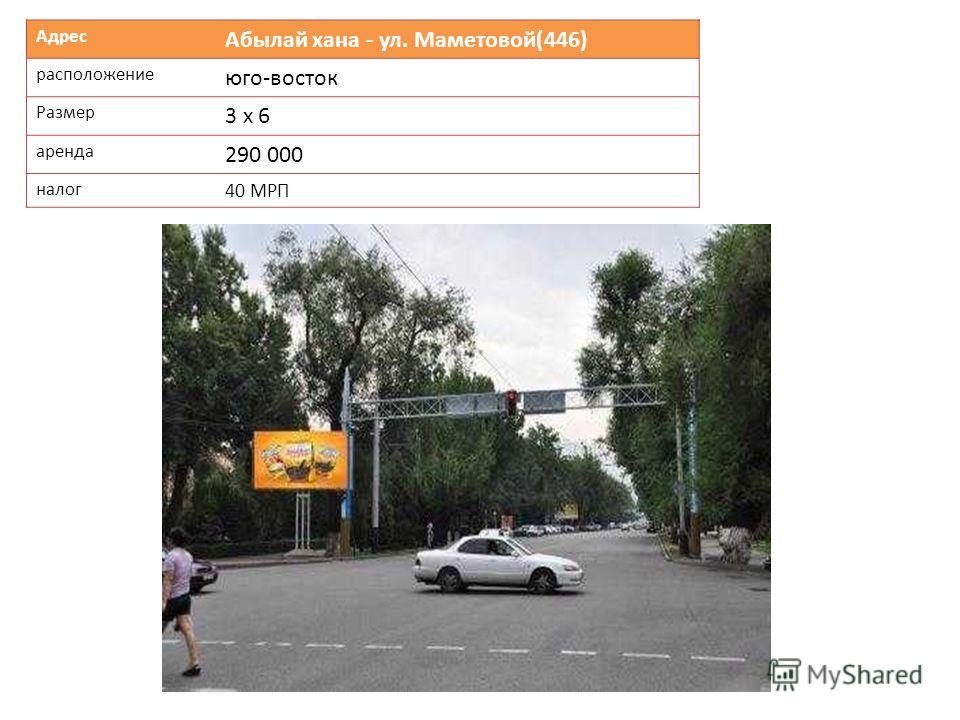 Адрес Абылай хана - ул. Маметовой(446) расположение юго-восток Размер 3 х 6 аренда 290 000 налог 40 МРП