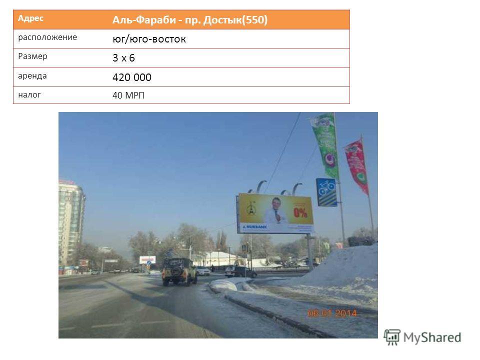 Адрес Аль-Фараби - пр. Достык(550) расположение юг/юго-восток Размер 3 х 6 аренда 420 000 налог 40 МРП