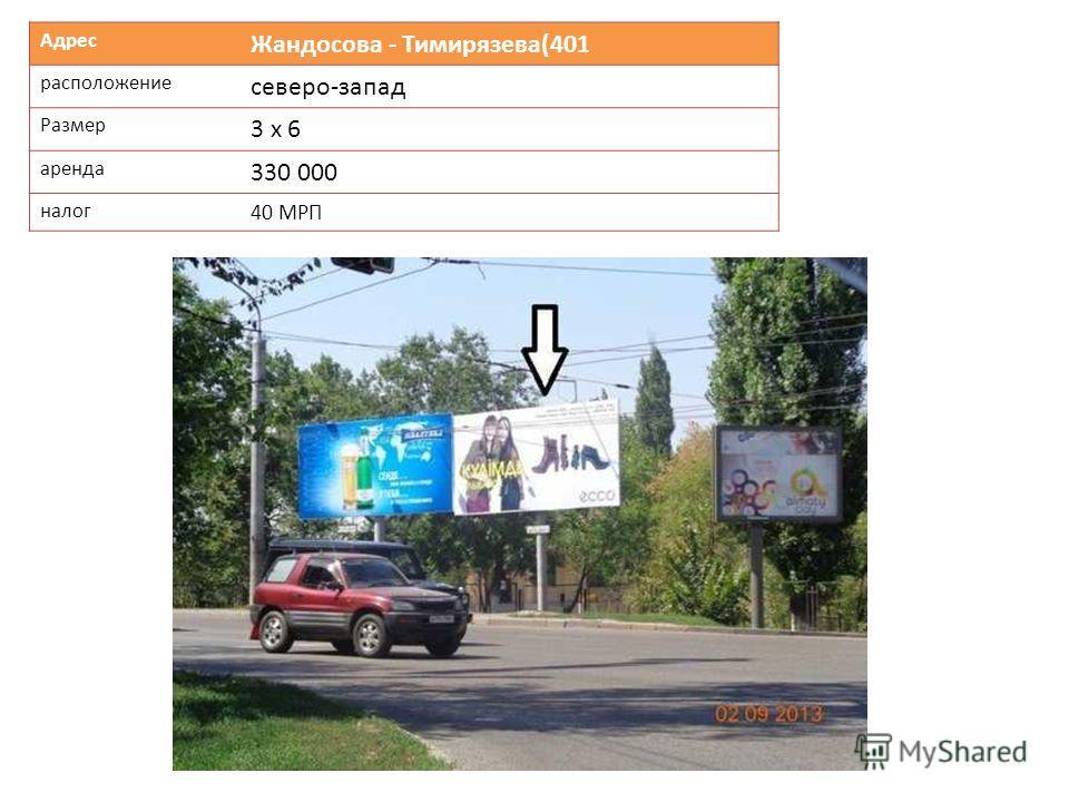 Адрес Жандосова - Тимирязева(401 расположение северо-запад Размер 3 х 6 аренда 330 000 налог 40 МРП