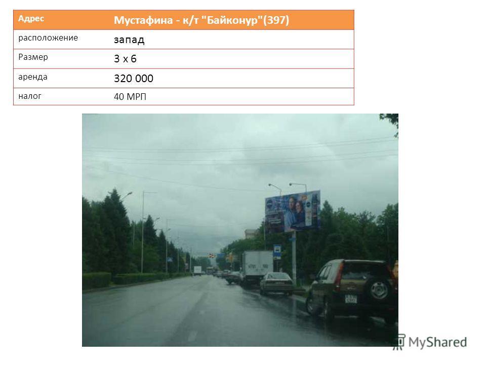 Адрес Мустафина - к/т Байконур(397) расположение запад Размер 3 х 6 аренда 320 000 налог 40 МРП