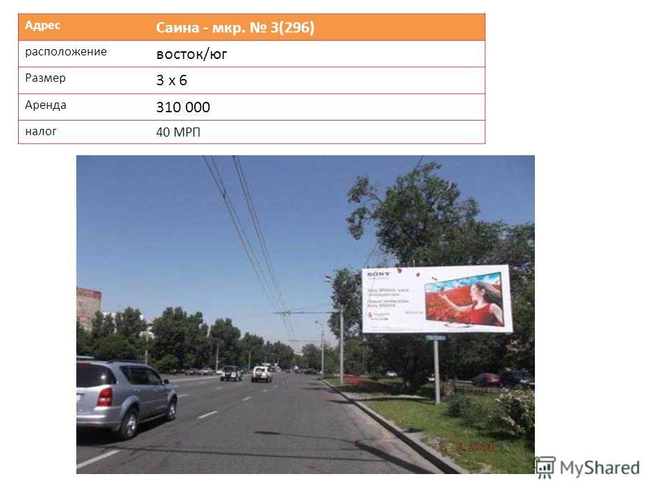 Адрес Саина - мкр. 3(296) расположение восток/юг Размер 3 х 6 Аренда 310 000 налог 40 МРП