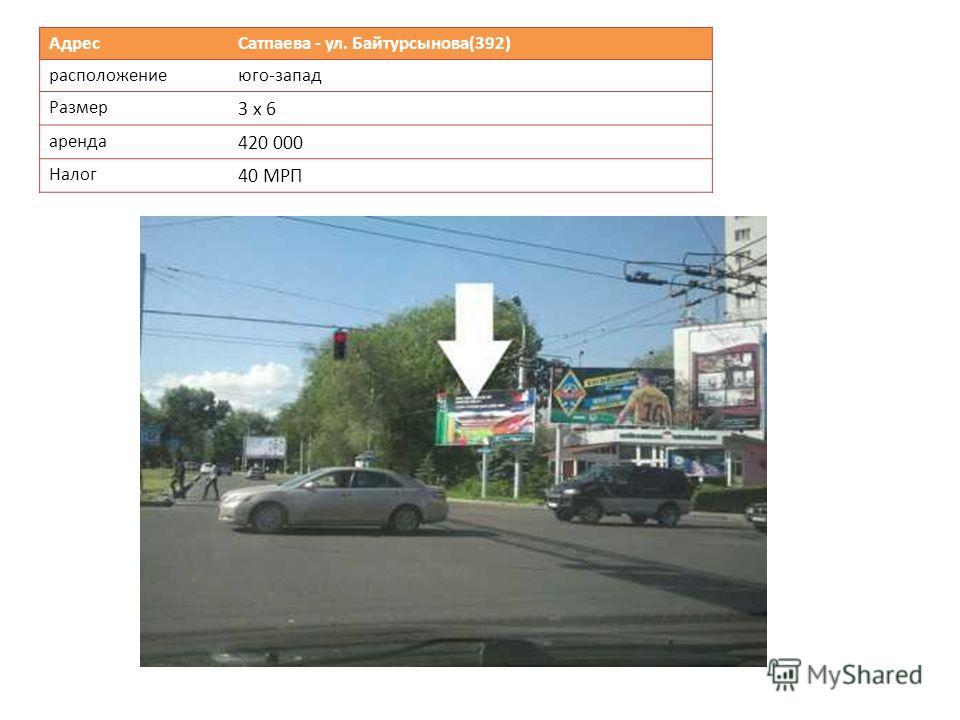 Адрес Сатпаева - ул. Байтурсынова(392) расположениеюго-запад Размер 3 х 6 аренда 420 000 Налог 40 МРП