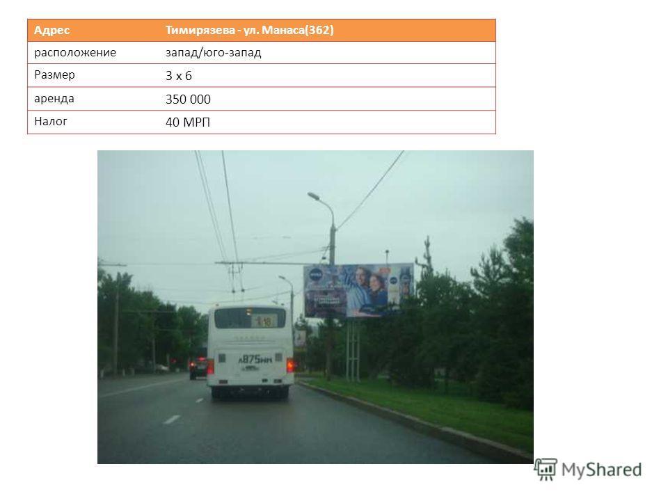 Адрес Тимирязева - ул. Манаса(362) расположениезапад/юго-запад Размер 3 х 6 аренда 350 000 Налог 40 МРП