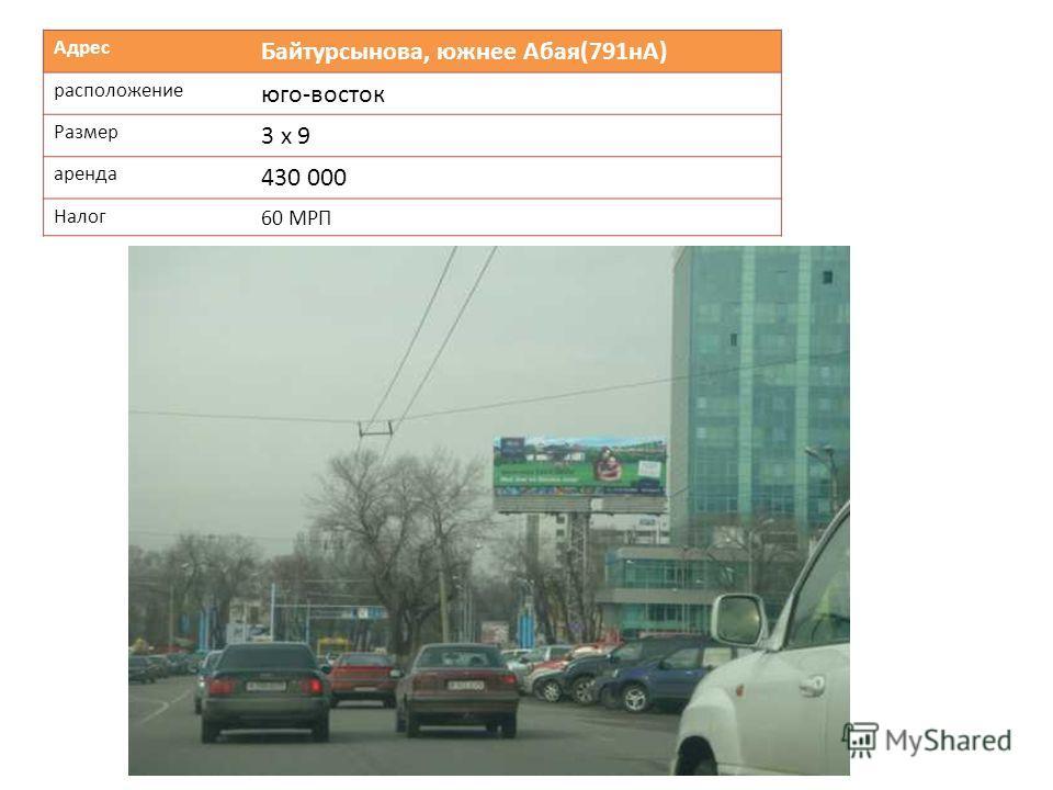 Адрес Байтурсынова, южнее Абая(791нА) расположение юго-восток Размер 3 х 9 аренда 430 000 Налог 60 МРП