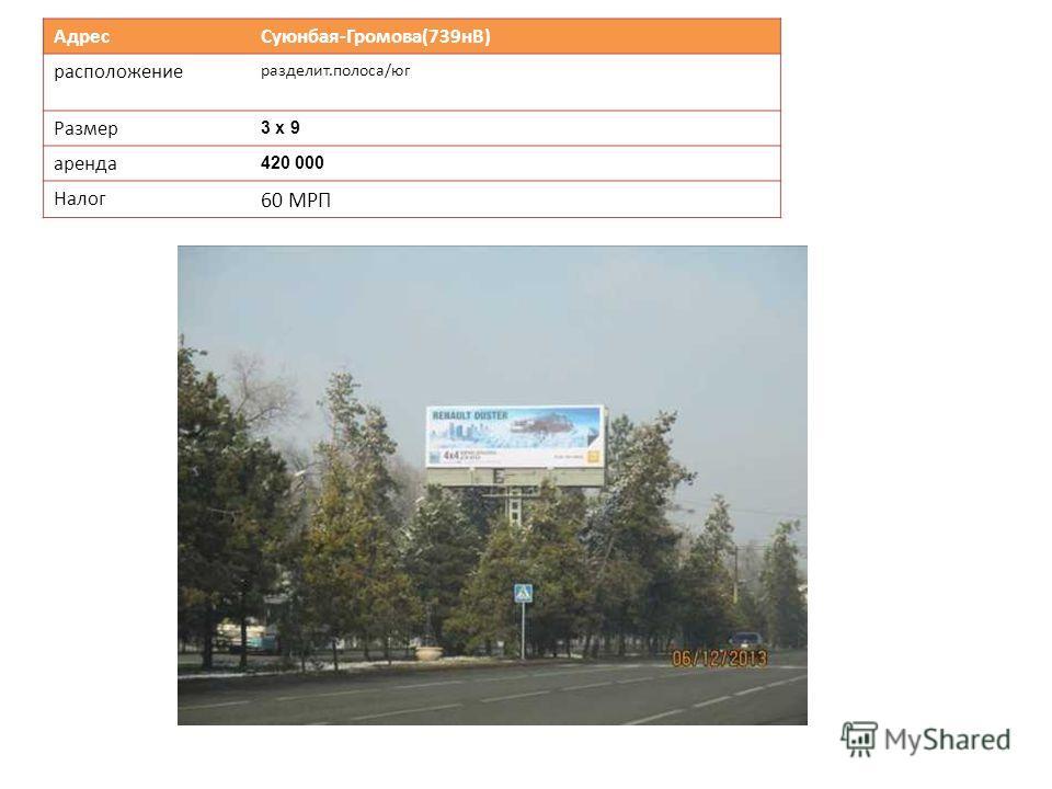 Адрес Суюнбая-Громова(739нВ) расположение разделит.полоса/юг Размер 3 х 9 аренда 420 000 Налог 60 МРП