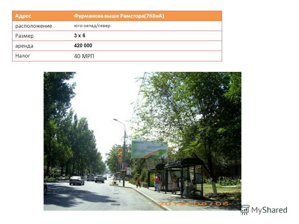 Адрес Фурманова выше Рамстора(768нА) расположение юго-запад/север Размер 3 х 6 аренда 420 000 Налог 40 МРП