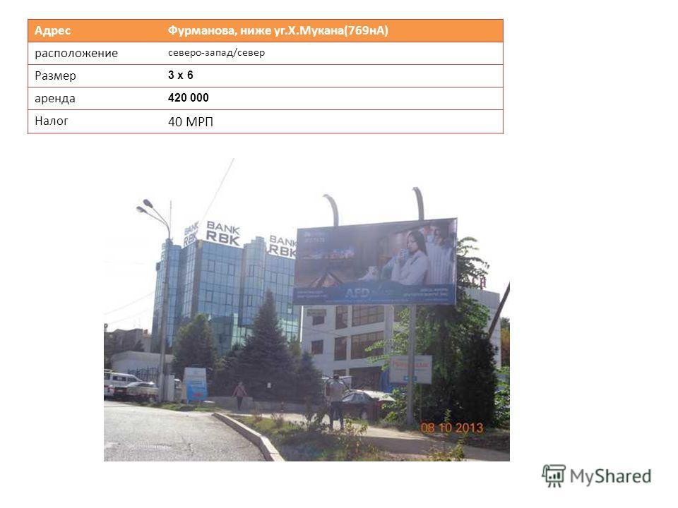 Адрес Фурманова, ниже уг.Х.Мукана(769нА) расположение северо-запад/север Размер 3 х 6 аренда 420 000 Налог 40 МРП