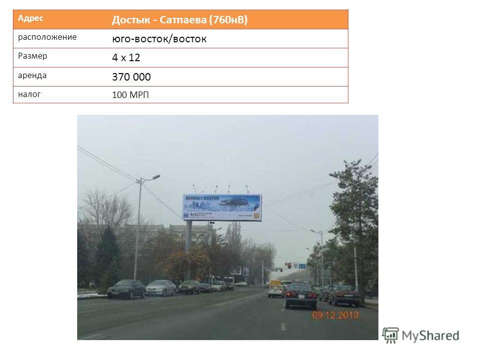 Адрес Достык - Сатпаева (760нВ) расположение юго-восток/восток Размер 4 х 12 аренда 370 000 налог 100 МРП