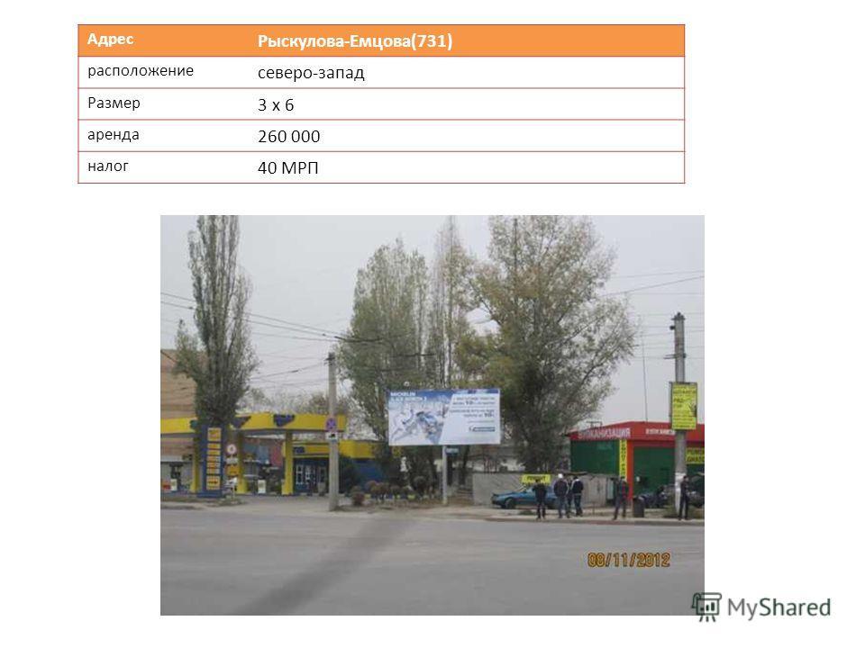 Адрес Рыскулова-Емцова(731) расположение северо-запад Размер 3 х 6 аренда 260 000 налог 40 МРП