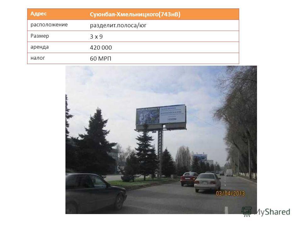Адрес Суюнбая-Хмельницкого(743нВ) расположение разделит.полоса/юг Размер 3 х 9 аренда 420 000 налог 60 МРП