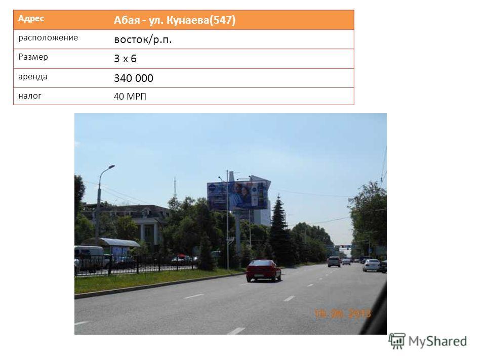 Адрес Абая - ул. Кунаева(547) расположение восток/р.п. Размер 3 х 6 аренда 340 000 налог 40 МРП