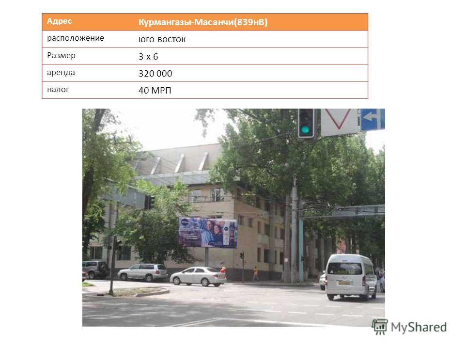 Адрес Курмангазы-Масанчи(839нВ) расположение юго-восток Размер 3 х 6 аренда 320 000 налог 40 МРП