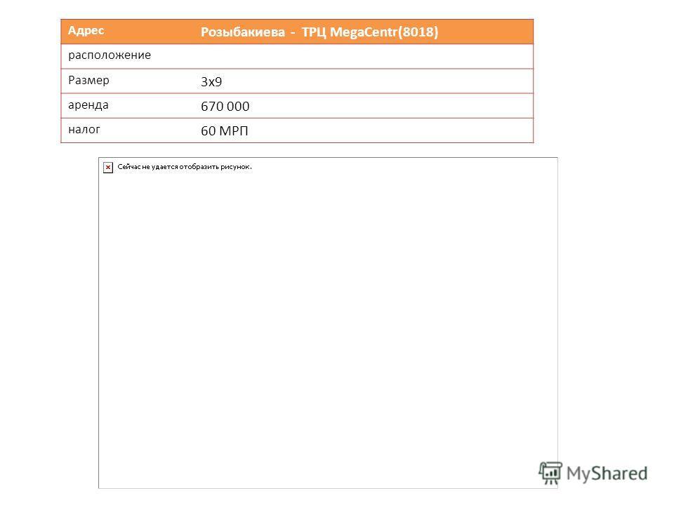 Адрес Розыбакиева - ТРЦ МеgaCentr(8018) расположение Размер 3х9 аренда 670 000 налог 60 МРП