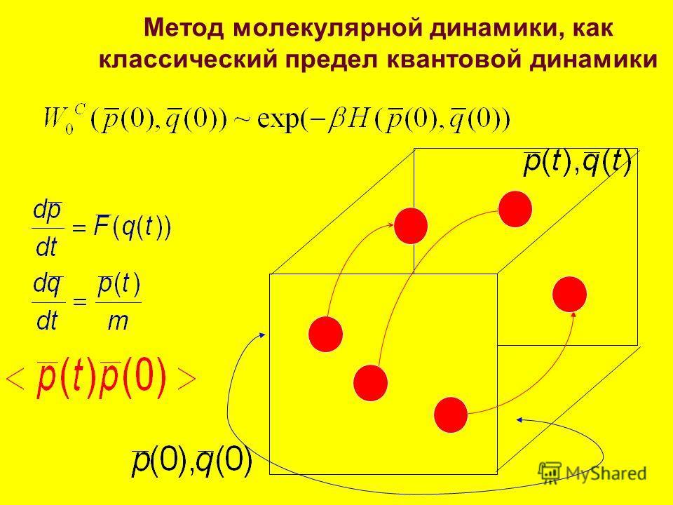 Метод молекулярной динамики, как классический предел квантовой динамики
